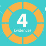 4 evidences that marketing really improves logistics business sales
