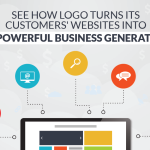 See how LoGo turns its customers' websites into a powerful business generator
